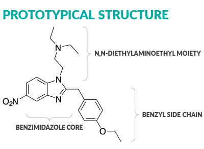 Prototypical structure of nitazenes